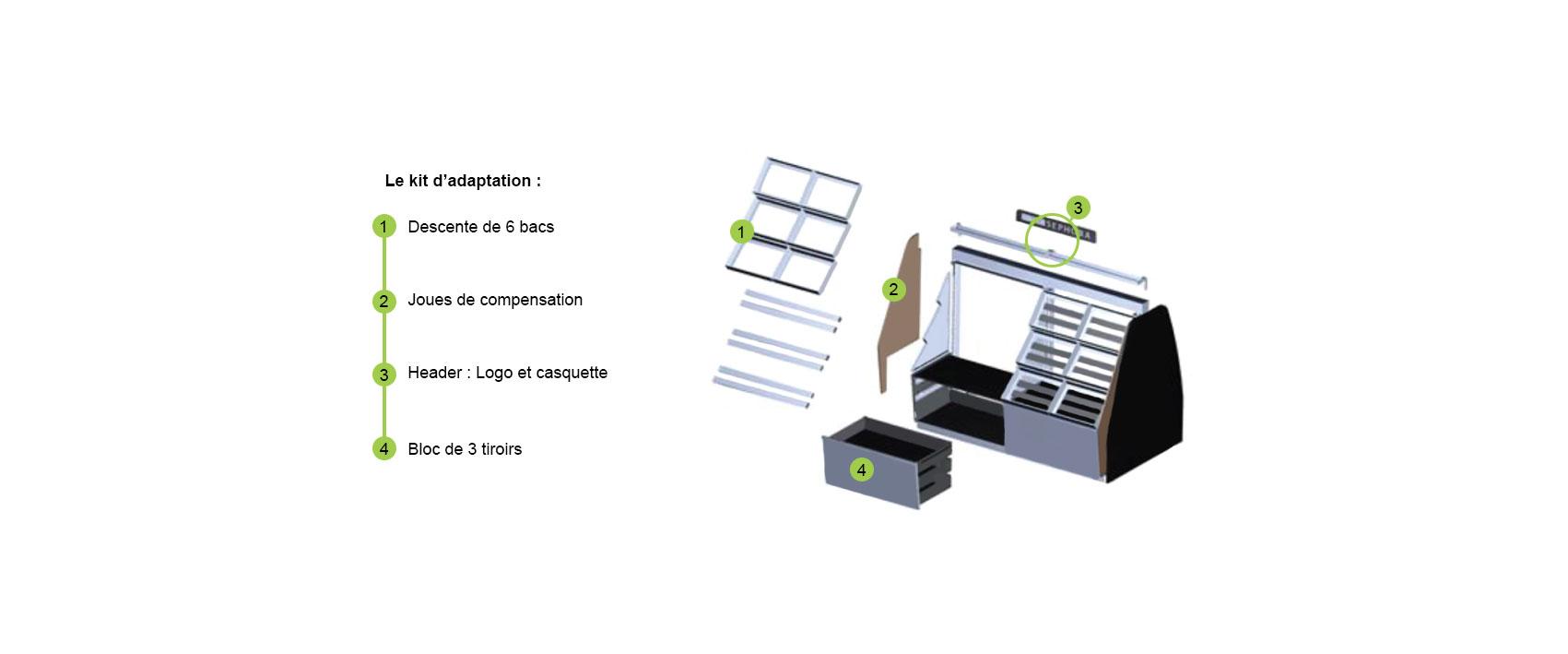 Sephora-slider